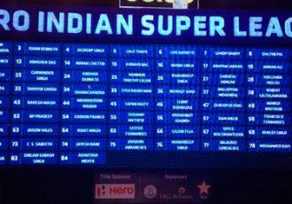 Indian Super League drafts