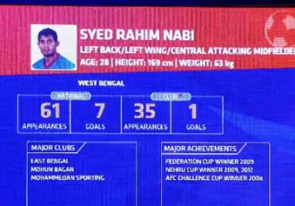 Hero Indian Super League (ISL) Player Draft