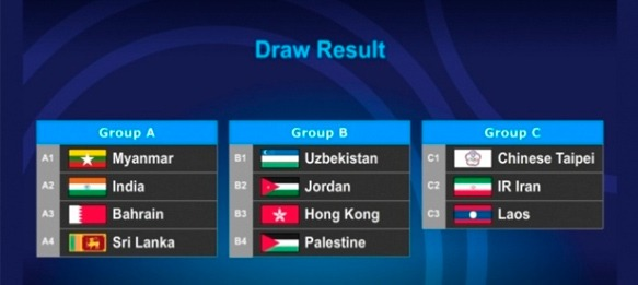 Asian Qualifiers for the FIFA Women's Olympic Football Tournament 2016