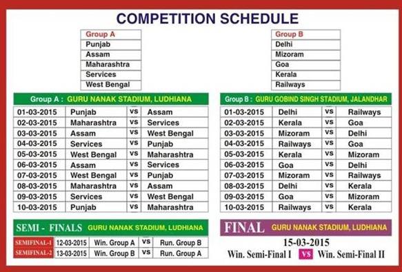 69th Santosh Trophy 2015