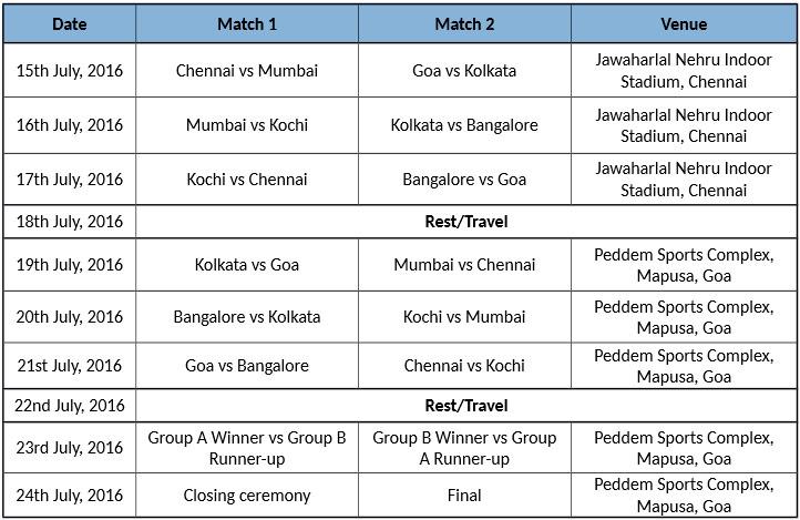 Premier Futsal 2016 - Fixtures