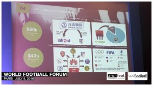 Repucom presenting stats on the Chinese market during the World Football Forum 2016 in Paris on July 8, 2016.