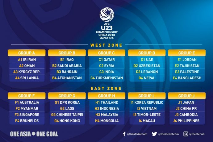 AFC U-23 Championship China 2018 Qualifiers (Image courtesy: The Asian Football Confederation)