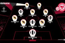 Revealed: The UEFA Champions League Final Exciting Eleven team sheet (Image courtesy: Nissan)