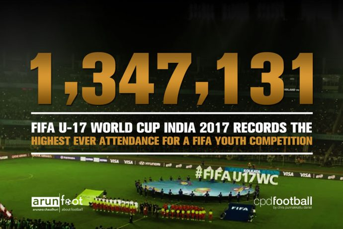 India set a new attendance record in FIFA age-group tournaments