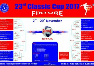 Fixtures for the 23rd Classic Cup 2017 in Kohima