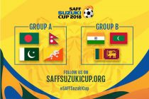 2018 SAFF Cup Groups