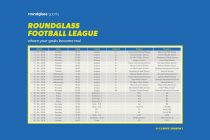 Inaugural RoundGlass Football League for U-13 Boys to be held in Chandigarh