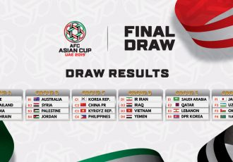 AFC Asian Cup Final Draw sets the stage for thrilling contests in UAE 2019 (Image courtesy: Asian Football Confederation)