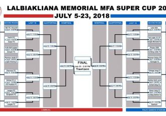 Lalbiakliana Memorial MFA Super Cup 2018 fixtures