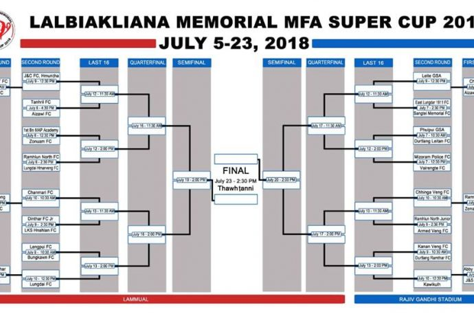 Lalbiakliana Memorial MFA Super Cup 2018 fixtures