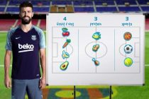 Gerard Piqué showcases his preferred 4-3-3 formation via emoji to support Beko's #EatLikeAPro initative. Every combination shared on social media using #EatLikeAPro @beko will be in with the chance of winning a once in a lifetime trip to Camp Nou in Barcelona. (PRNewsfoto/Beko)