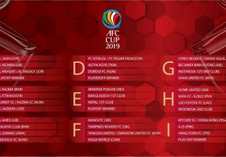 AFC Cup 2019 Draw Results. (Image courtesy: Asian Football Confederation)