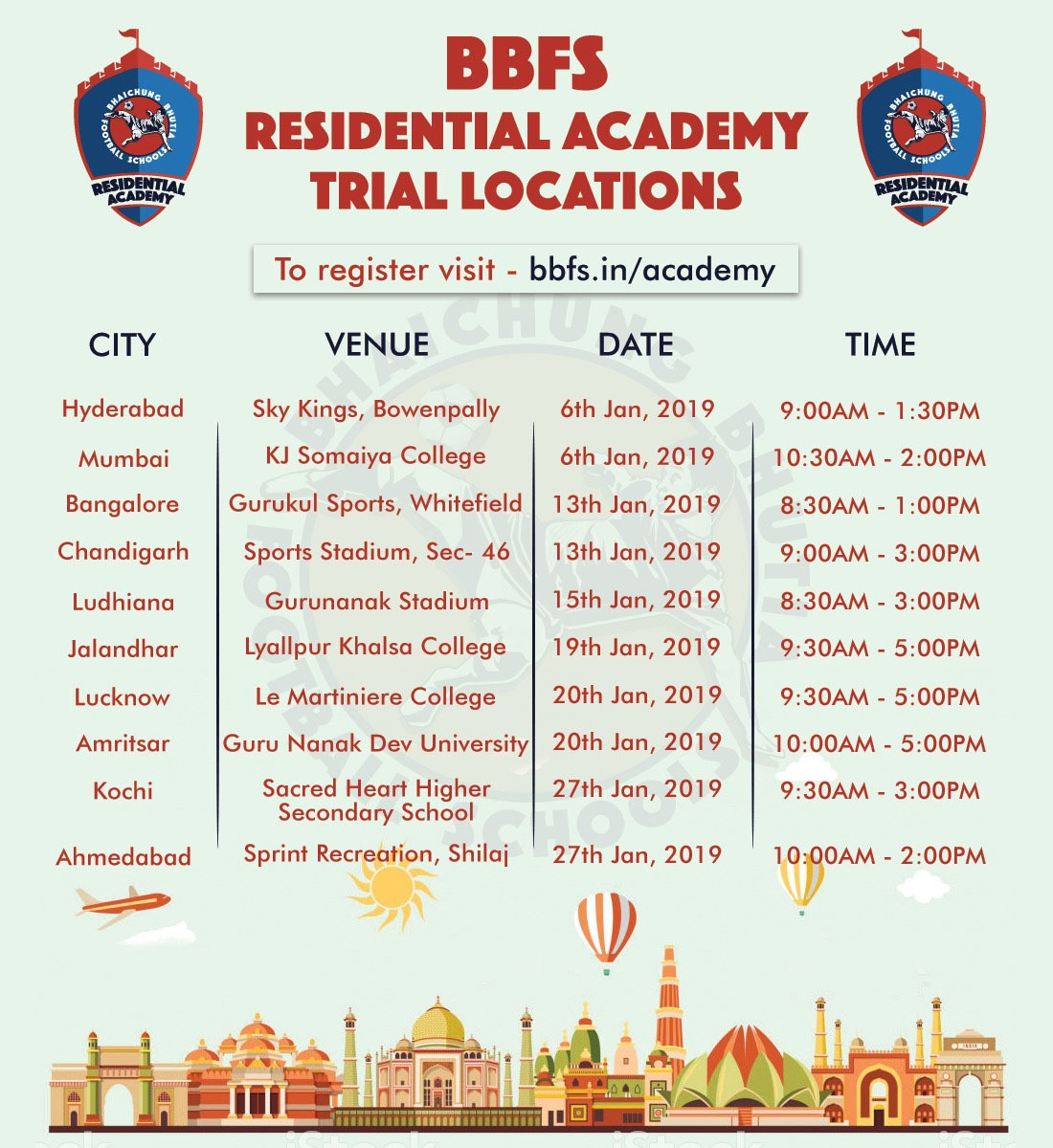 BBFS Residential Academy trials in 2019. (Image courtesy: BBFS)