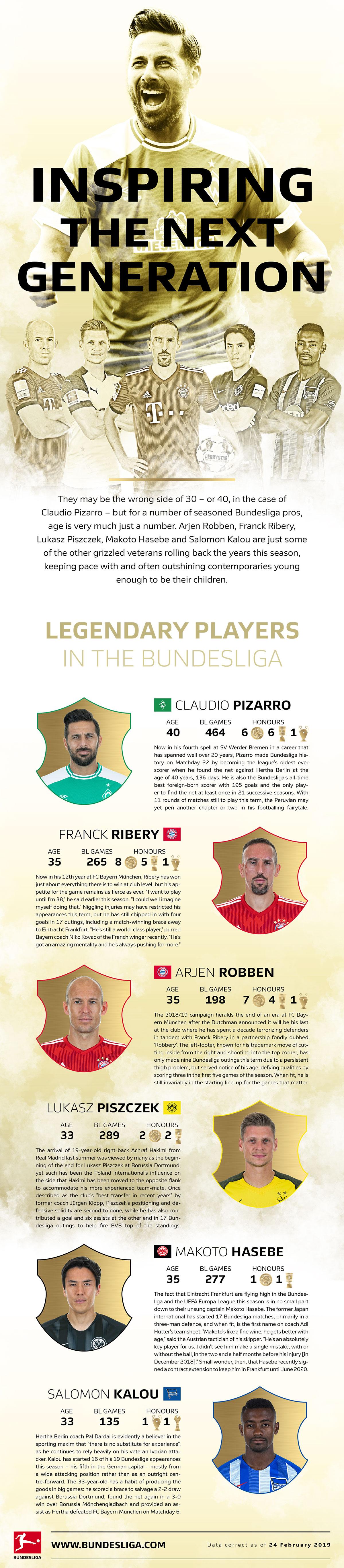 Bundesliga legends inspiring the next generation. (Image courtesy: Bundesliga)