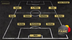 """The """"Founding Eleven"""" of the Hall of Fame. (Image courtesy: Deutsches Fußballmuseum)"""