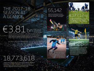 DFL Economic Report 2019: 2017-18 season at a glance. (Image courtesy: Bundesliga)