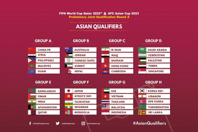 The Round 2 draw of the Asian Qualifiers for the 2022 FIFA World Cup and AFC Asian Cup China 2023. (Image courtesy: The Asian Football Confederation)
