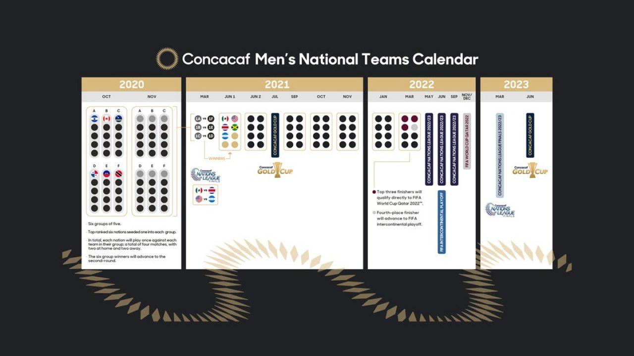 Season Finales 2022 Calendar.New Concacaf Qualifiers Announced For Regional Qualification To Fifa World Cup Qatar 2022 The Blog Cpd Football By Chris Punnakkattu Daniel