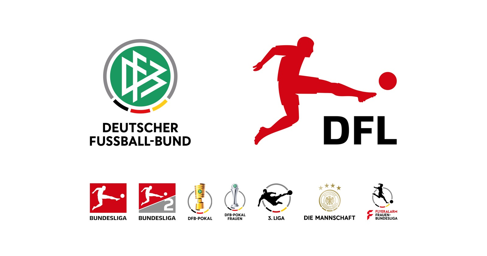 dfl sends clubs a guideline for creating concepts for possible return of spectators the blog cpd football by chris punnakkattu daniel dfl sends clubs a guideline for