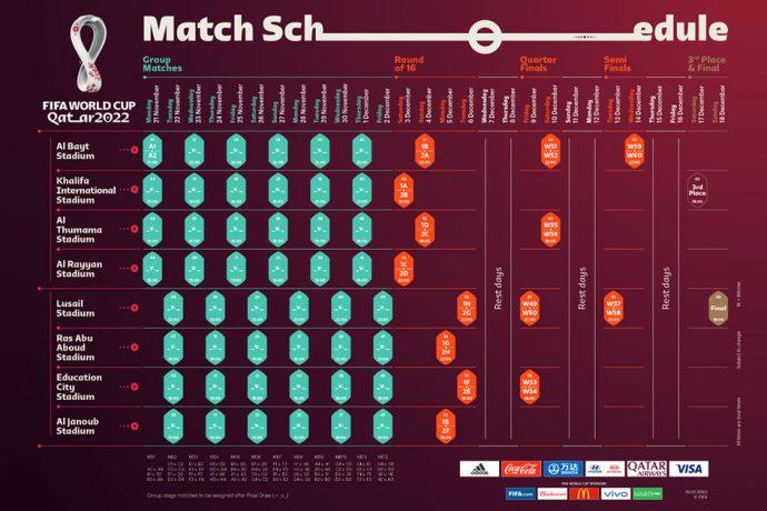 FIFA World Cup Qatar 2022 match schedule. (Image courtesy: FIFA)