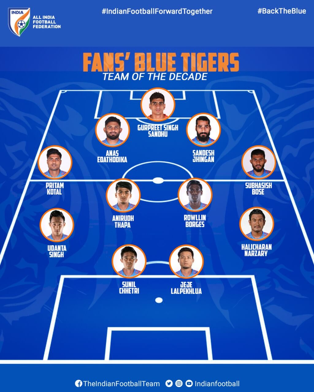 Fans' Blue Tigers Team of the Decade (Image courtesy: AIFF Media)