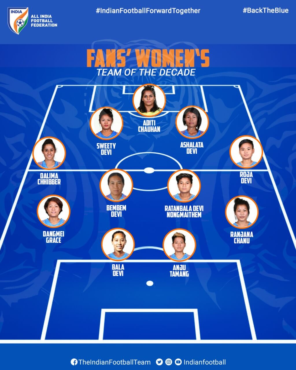 Fans' Women's Team of the Decade (Image courtesy: AIFF Media)