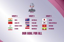 AFC Women's Asian Cup India 2022™ Draw (Image courtesy: AFC)